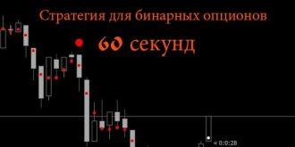 Бинарные опционы на 60 секунд бинарные опционы обзоры