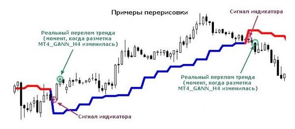 Конвертация биткоинов в рубли-1