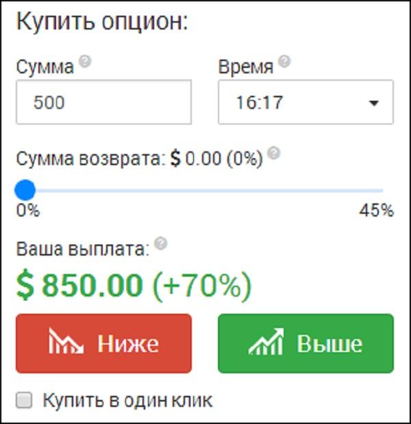 Руководство По Продаже Опционов